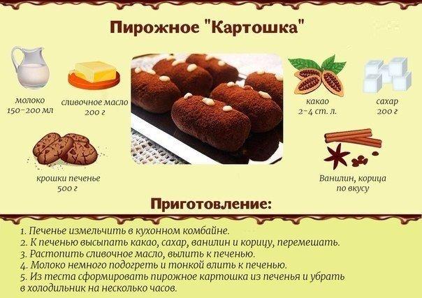 Пирожное картошка из шоколада рецепт