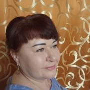 Саша Дача 48 Череповец