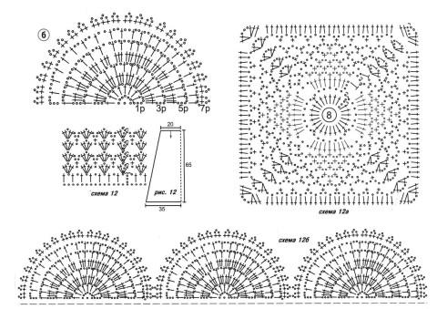 Вязания крючком схемы юбок 21