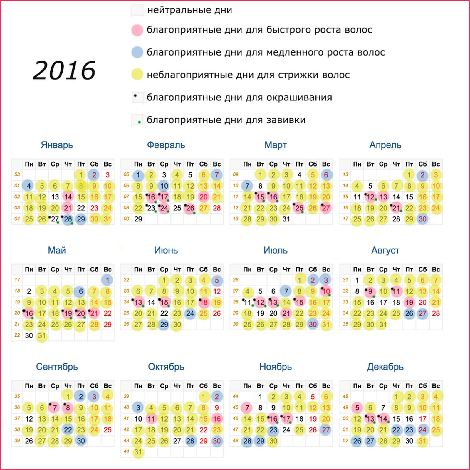 Лунный календарь стрижек на Апрель 2016 года