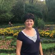 Сайт Знакомств Г Новоаннинский Волгоградская Область