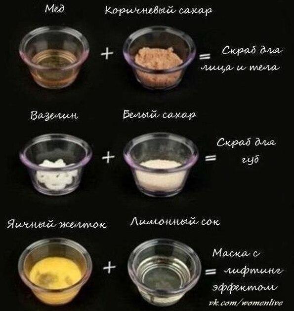 Рецепты косметолога в домашних условиях