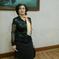 анисья, 68 лет, Весы, Каратузское